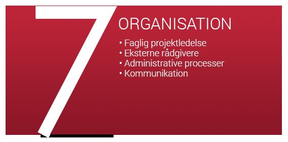 Organisation - Profunding